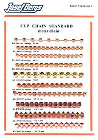 Standard-Kesselketten